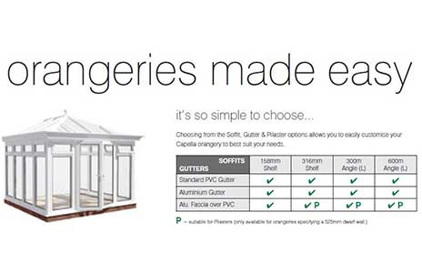 orangeries made easy
