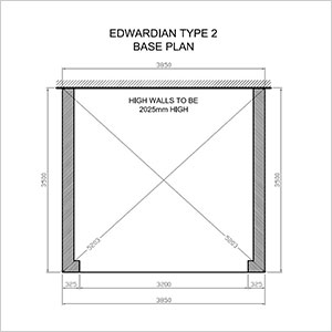 Edwardian type 2