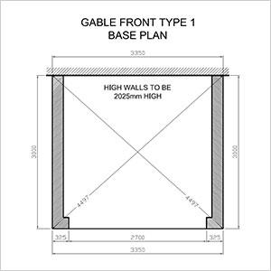 Gable type